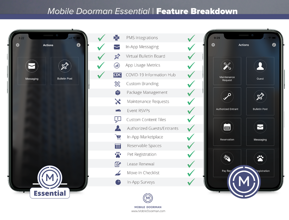 Mobile Doorman Essential and Premium JUST FEATURES_FINAL